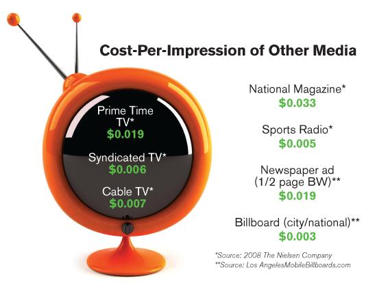 chart-CPI-other-media.jpg