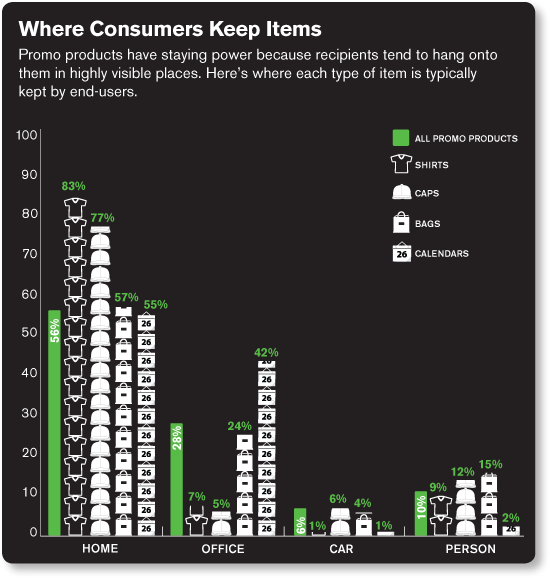 chart-where-consumers-keep.jpg